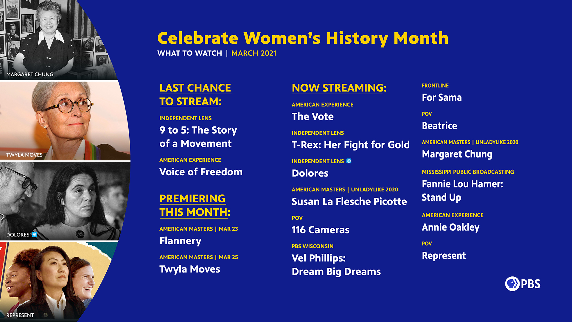 What To Watch Womens History 2021 PBS