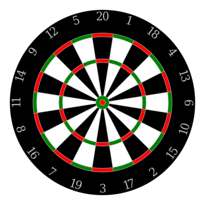 Usa BarfussEvrovizija - Throw a dart at a map of the us