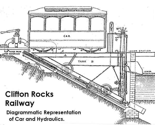 Clifton Rocks Railway Drawing