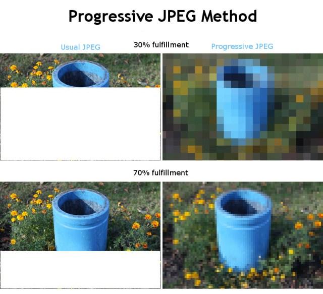 Baseline (Normal) JPG versus Progressive JPG