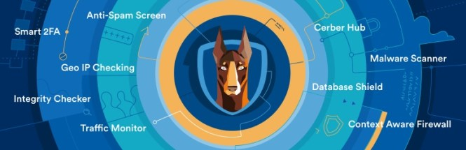 Cerber Security, Anti-Spam & Malware Scan