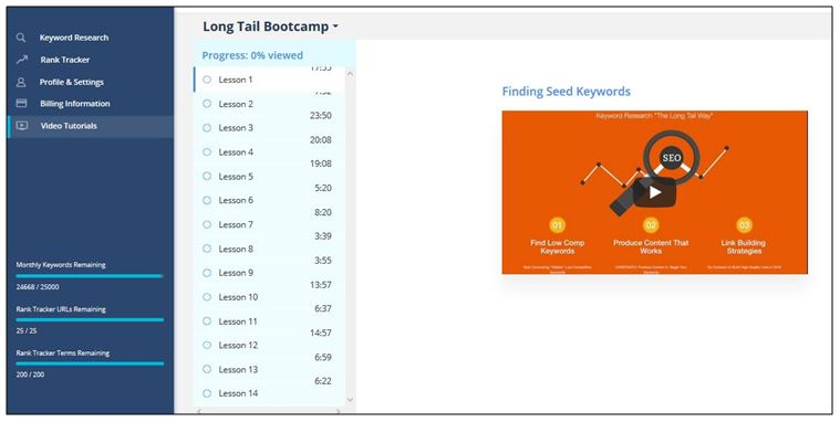 , Long Tail Pro Review: Is it A Keyword Research Tool Worth Having?