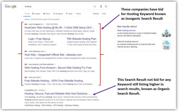 How to Perform Keyword Research Using Google Keyword Planner