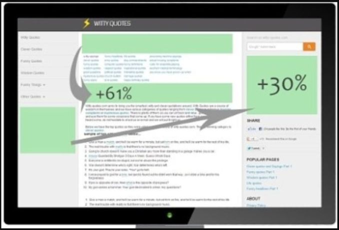 How to Boost Adsense Earning using Crazyegg