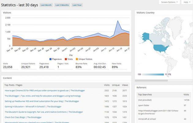 google-analytics-plus-2