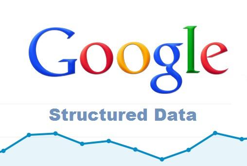 Google Structured Data PRO