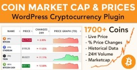 Coin Market Cap - Prices - WordPress Cryptocurrency Plugin