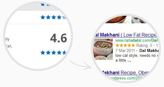 wp-review-pro-rich-snippets