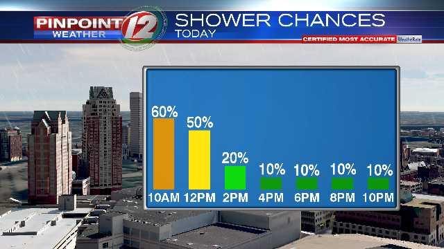 shower chances through the day_1542725022380.jpg.jpg