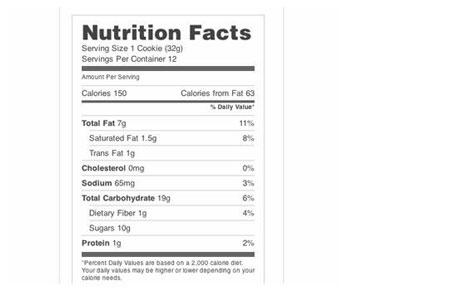 https://i2.wp.com/www.wpsolver.com/wp-content/uploads/2017/09/12/easy-nutrition.jpg?w=640&ssl=1