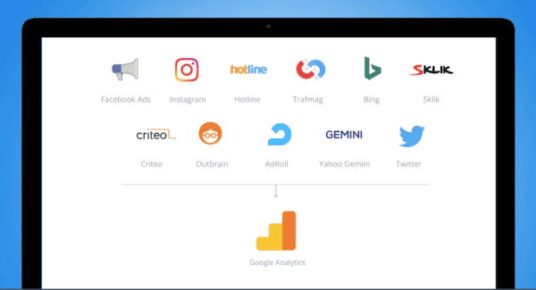 OWOX: Get your ROAS data in Google Analytics