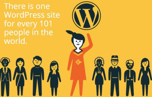 WordPress Sitting On Top Of The World