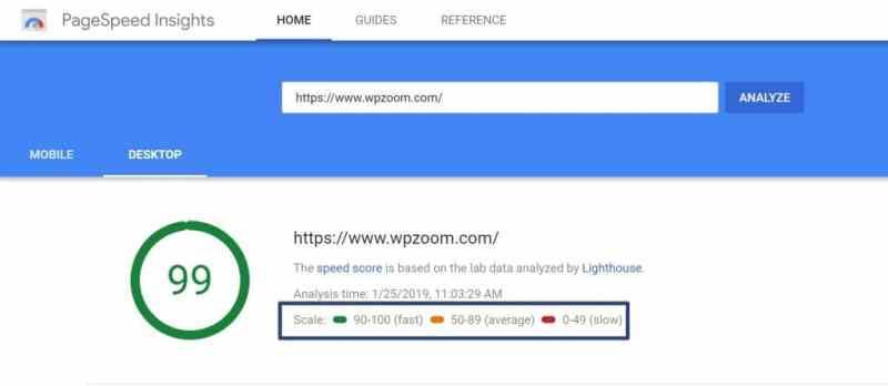 WordPress speed optimization - screenshot of WPZOOM's score
