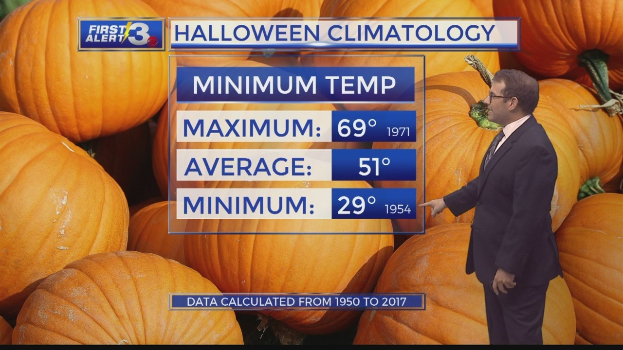 Cody's Weather Question: Halloween Climatology 101