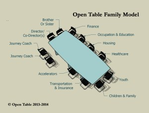 Local Churches, County Government Looks to Expand 'The Open Table' Project