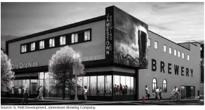 City Council to Vote on Delaying Start of Repayment of $180,000 JLDC Loan for Jamestown Brewing Company
