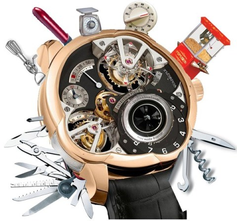 Swiss-Army-Greubel-Forsey