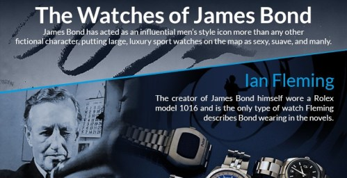 watches-of-james-bond