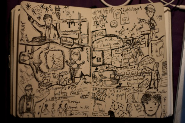 Doodling: a blend of writing and visual media.