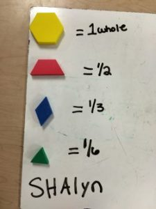 Math manipulatives Fractional Parts