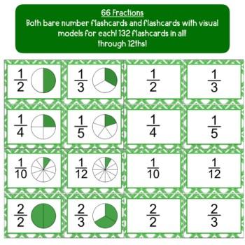green fraction circles through twelfths