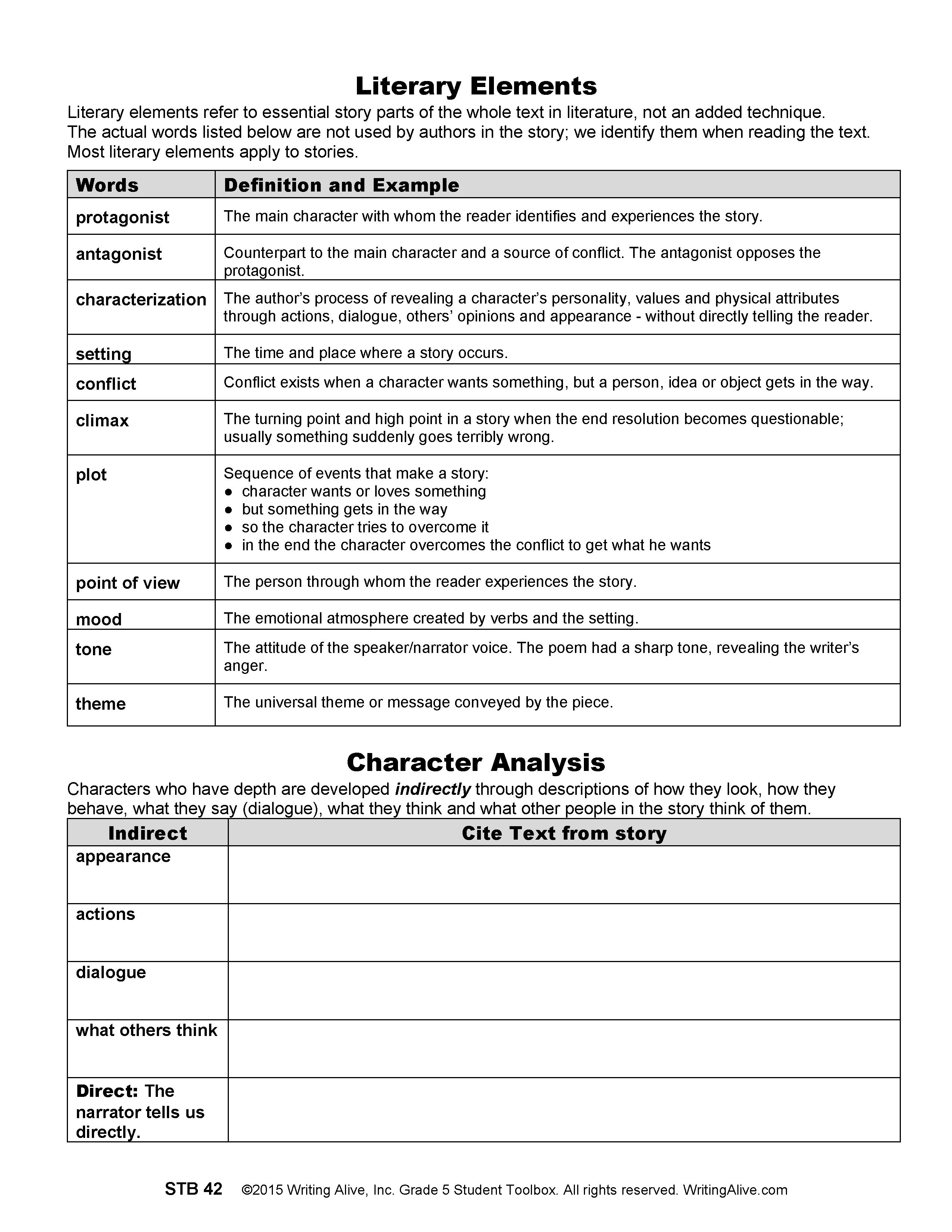 Literary Elements For 3rd Graders
