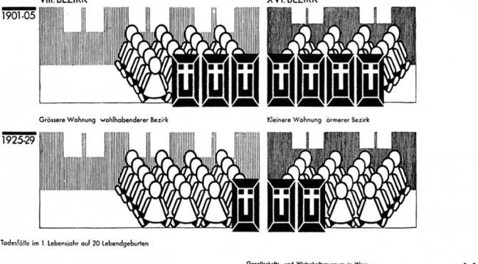 From Hieroglyphics to Isotype — Otto Neurath