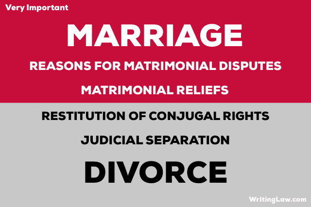Matrimonial Reliefs, Judicial Separation, Divorce etc