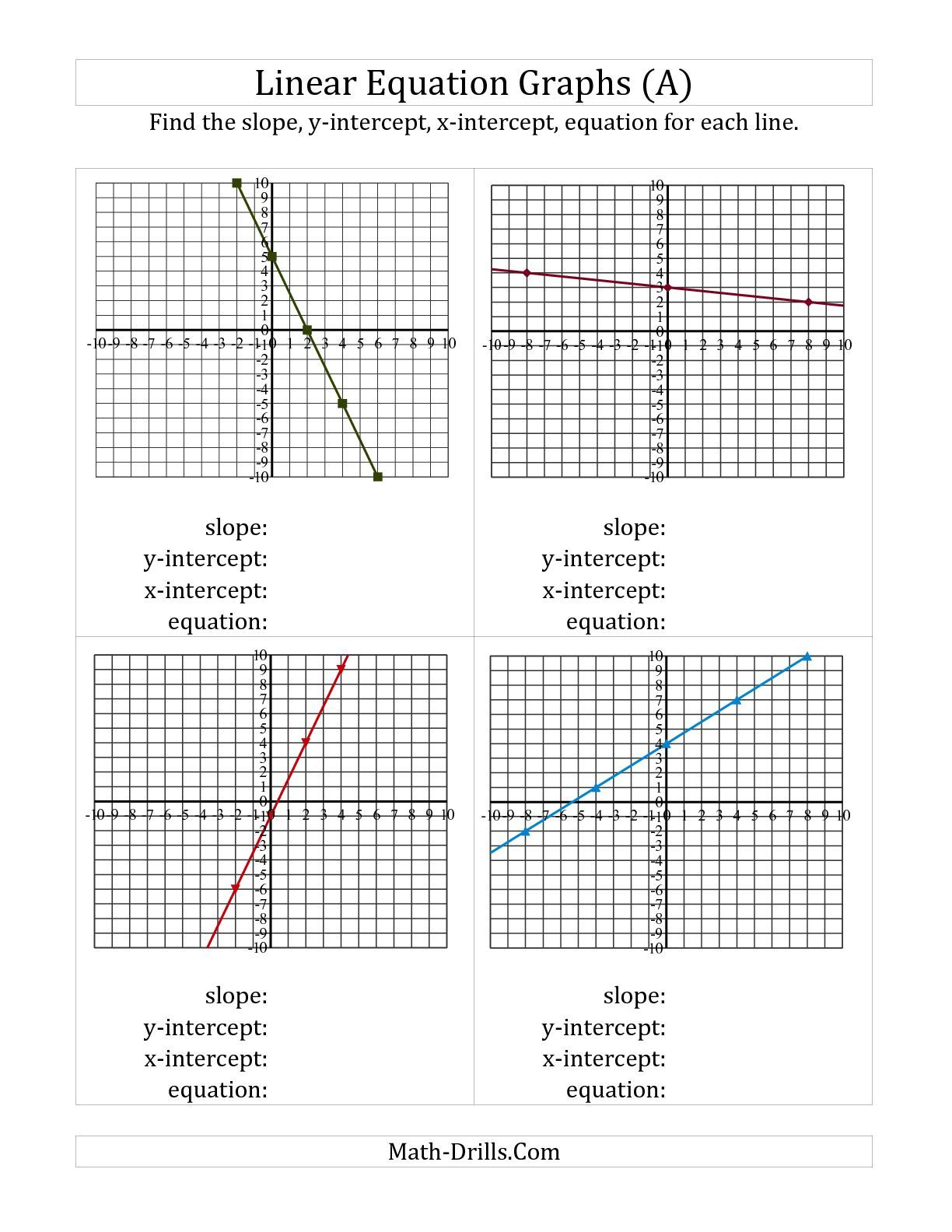 Writing Linear Equations From Graphs Worksheet