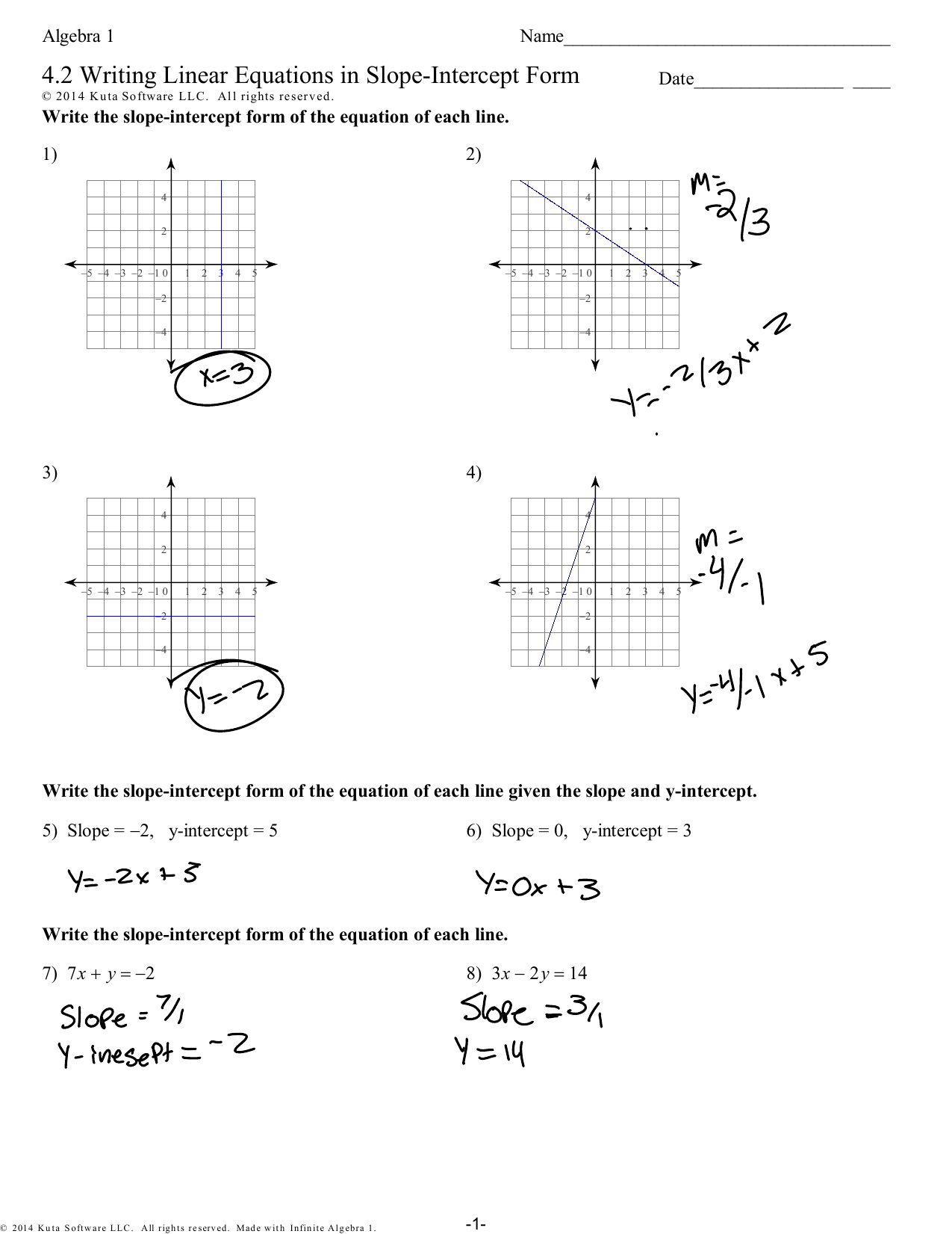 Writing Equations In Slope Intercept Form Worksheet 4 2