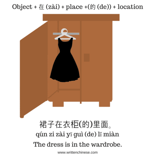 Describing the Location of an Object