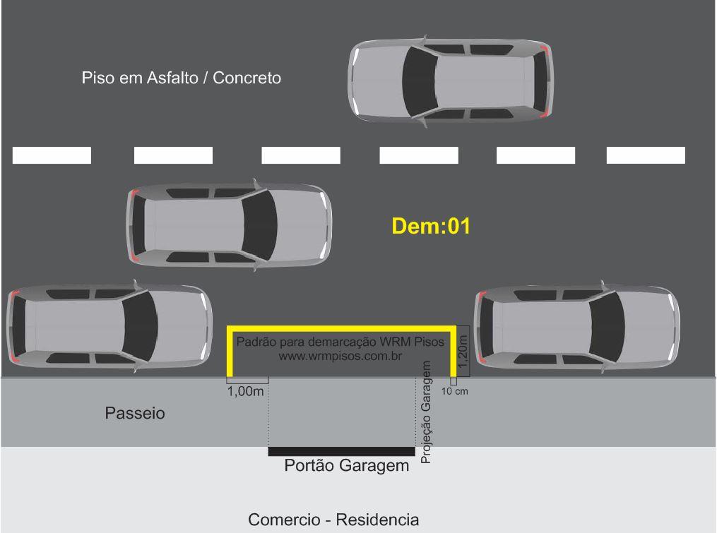 Limitador de Estacionamento