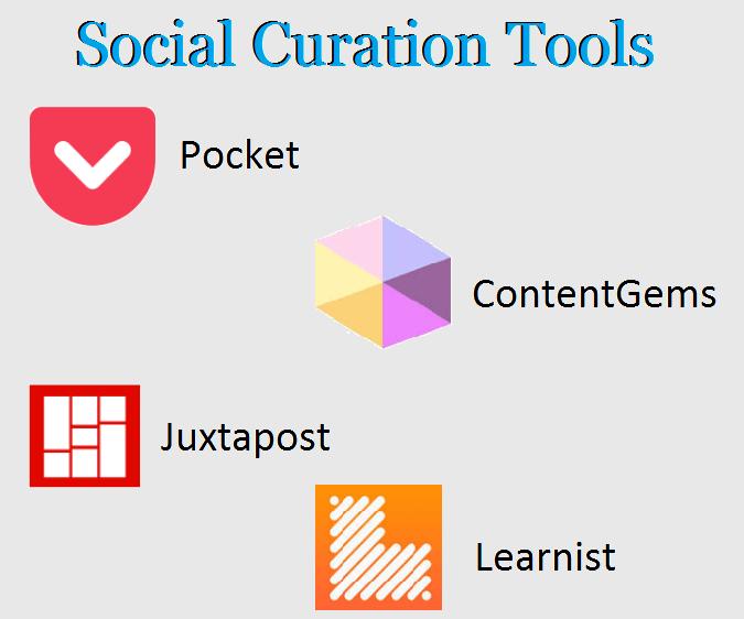 social content curation tools