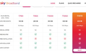 Tata Sky 300Mbps Fixed GB Broadband Plan Launched in Select Circles With 500GB Data Cap
