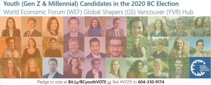 World Economic Forum Electoral Candidates, British Columbia, Canada, 2020