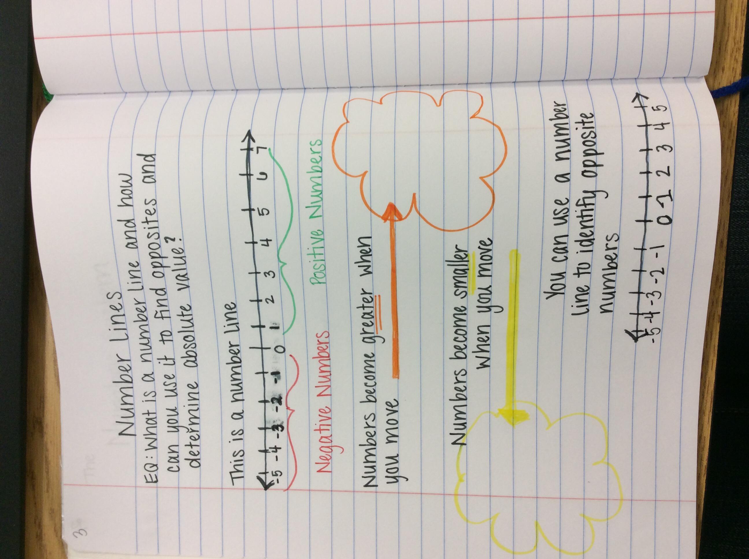 Gupton Amanda L Math Notes