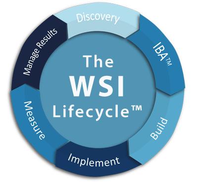 LifeCycle l'approche des franchisés WSI