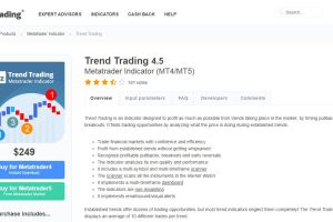 [Download] PZ Trend Trading indicator $249