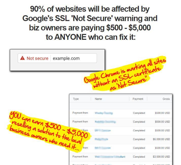 The Effortless SSL Profits System Download