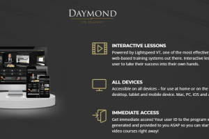 Daymond John – Daymond on Demand Download