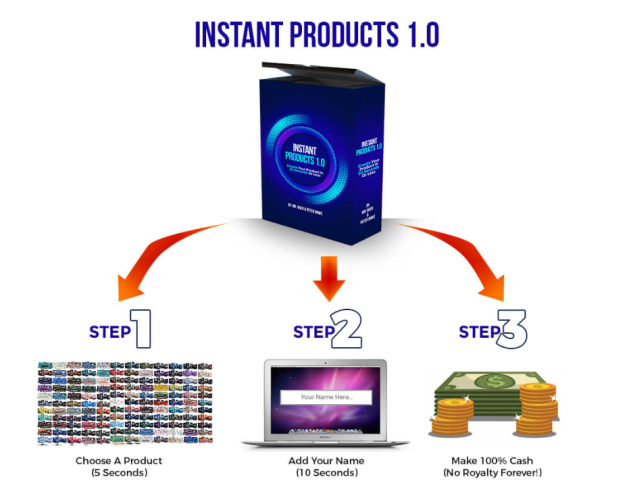 INSTANT PRODUCTS 1.0 - Launching 29 Sep 2020 Free Download