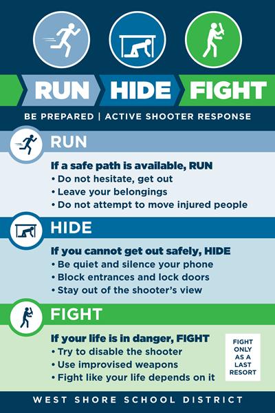 run hide fight information