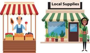 Local Supply Chain Growth Grant
