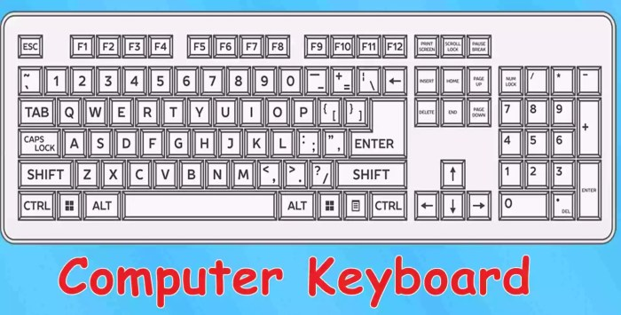 keyboard kya hai(what is keyboard in hindi)