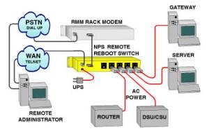 NPS115 Remote Tel  Network Power Switch | Remote Reboot Switch  Remote Power Reboot
