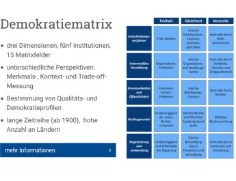 Demokratie in der Matrix