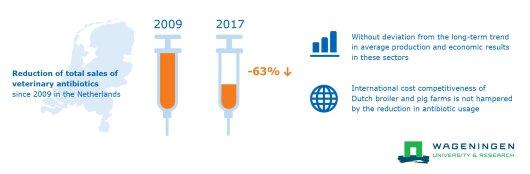 Antibioticaresistentie - WEcR.jpg