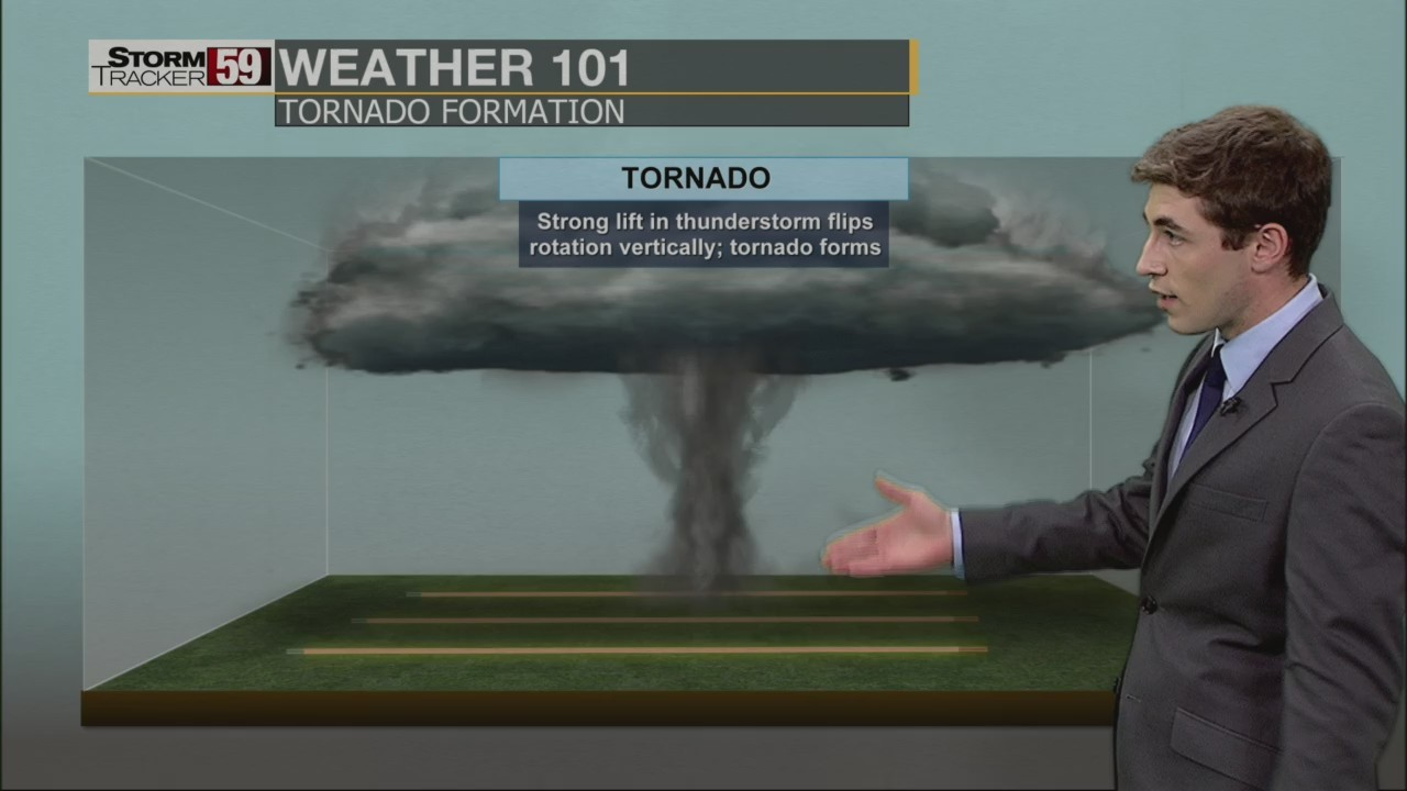 Weather 101: Tornado Formation