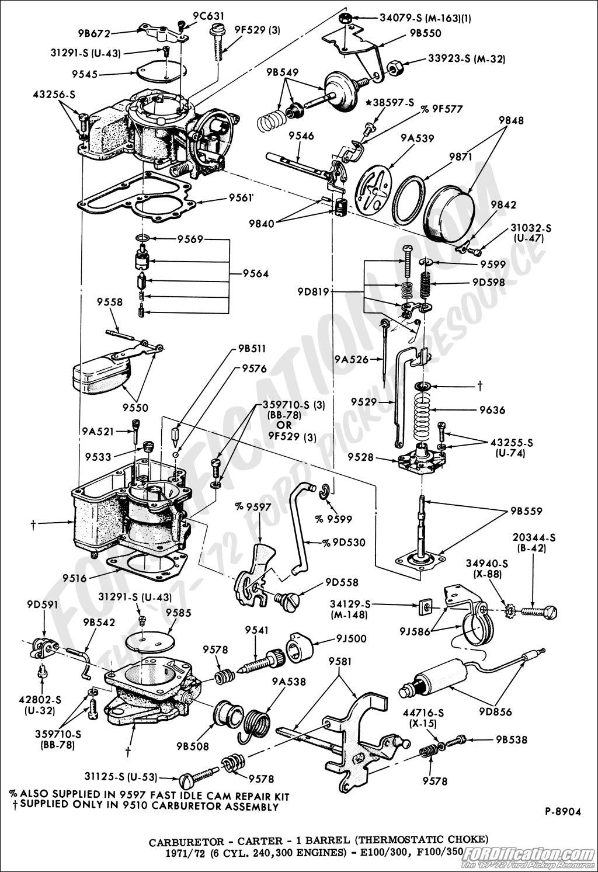 Ford 2 Barrel Carburetor Diagram