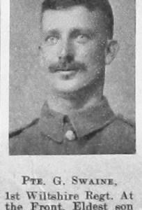 George W Swaine